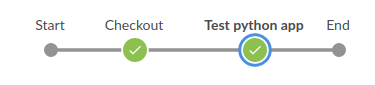Jenkins test z dockerem